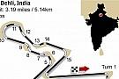 Hindistan GP 4 Aralık'a kayabilir