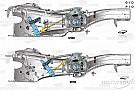 Teknik Analiz: Ferrari motorunun süspansiyon sistemindeki etkisi