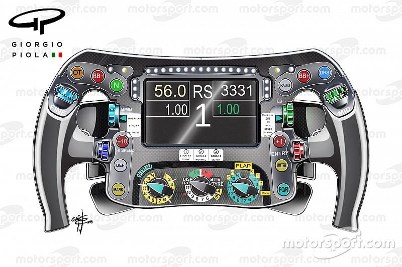 Análisis técnico: los secretos del volante de Mercedes