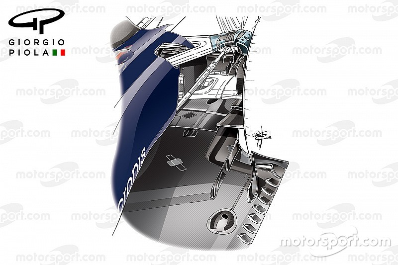 Технический анализ: Toro Rosso STR11 – версия B
