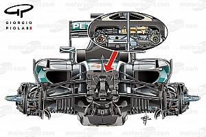 Formule 1 Analyse Suspensions 2017 - Une lettre de Ferrari à la FIA sème le doute