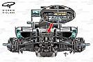 Nova suspensão pode indicar nova tendência para F1 em 2017