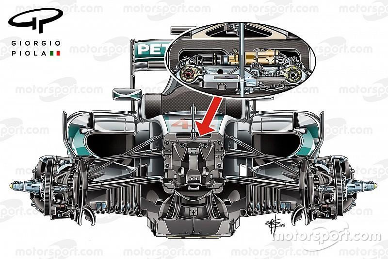 Suspensions 2017 - Une décision de la FIA avant les essais