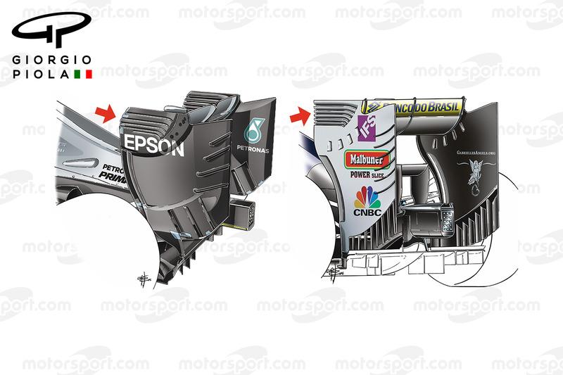 Les côtés des ailerons arrière des Sauber C35 et Mercedes W07