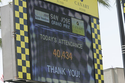 40,434 fans on friday