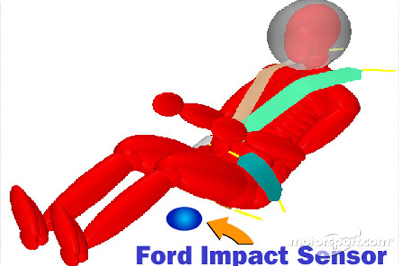Ford Racing Advanced Technology uses information gained from the Blue Box impact sensor program to recreate on-track crashes. The information is used to refine and validate current crash safety information.