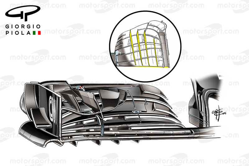 Закрилки переднього антикрила McLaren MP4/31, Гран Прі Мексики