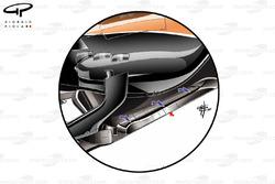 McLaren MCL32 details van de vloer, met aanwijzingen