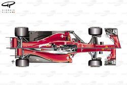 Ferrari SF70H en SF16-H vergelijkingen van bovenaf