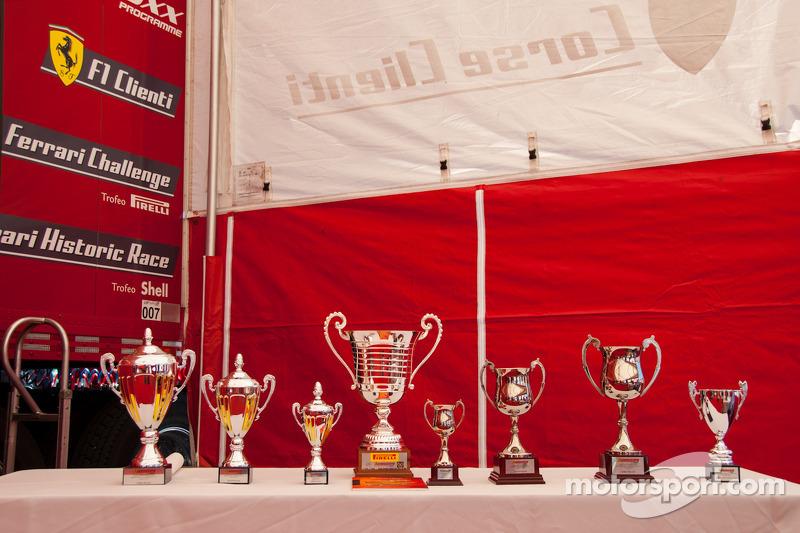 Ferrari Challenge Pirelli Prise Collection