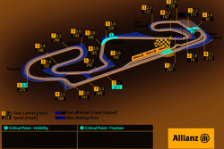 Circuit de Catalunya, Spanish GP