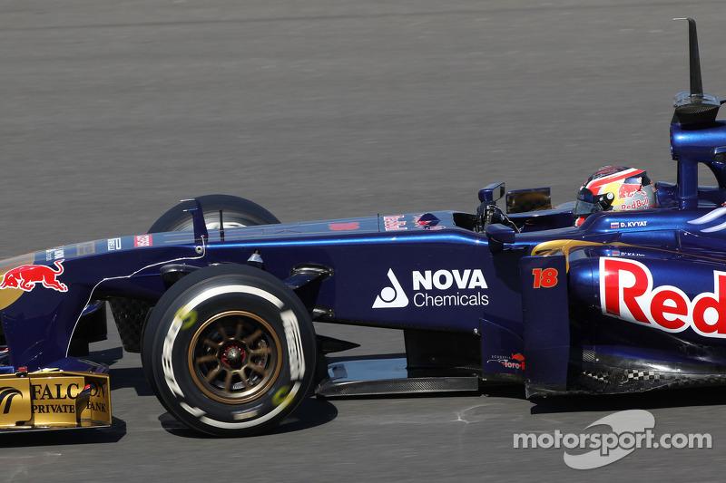 Данііл Квят, Toro Rosso STR8 Ferrari