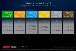 Презентація Гран Прі Мексики