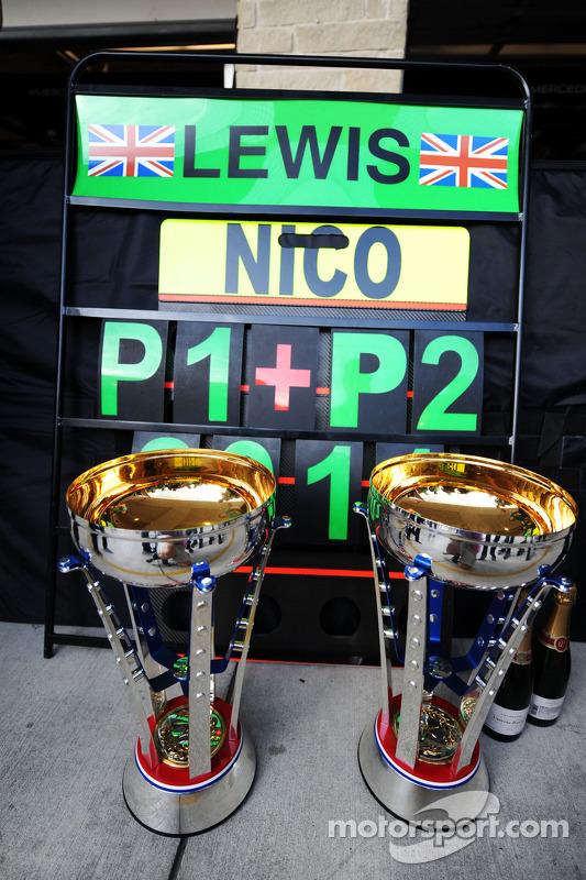 Troféu dos vencedores