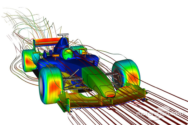F1 car CFD demonstration