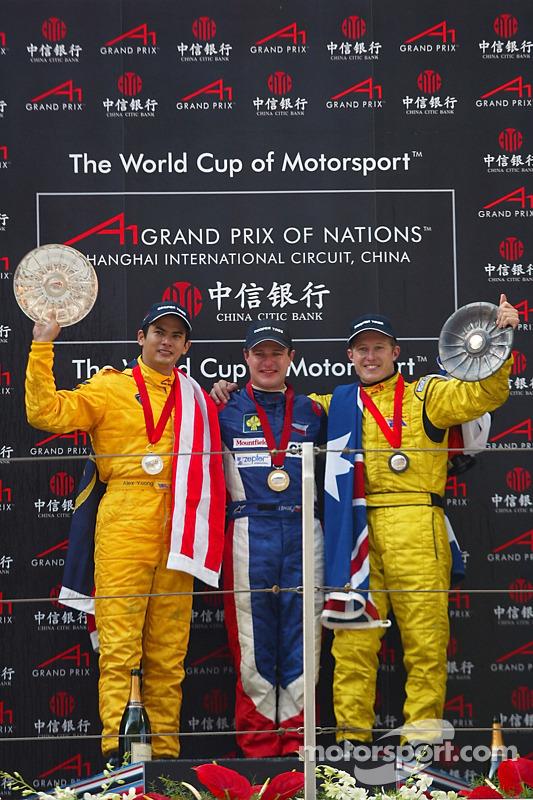 Alex Yoong (Malaisie), Tomas Enge (République tchèque) et Ryan Briscoe (Australie) sur le podium