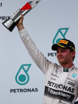 3. Nico Rosberg, Mercedes AMG F1 W06