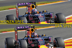 Red Bull rear wing comparison