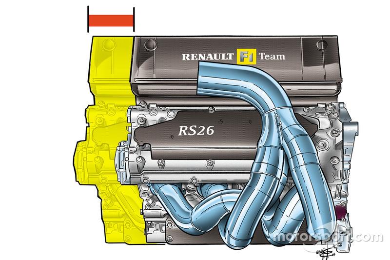 le moteur renault f1 2006 les moteurs f1 d 39 antan photos formule 1. Black Bedroom Furniture Sets. Home Design Ideas