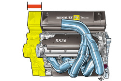 2007 Renault F1 engine