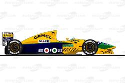 El Benetton B191 conducido por Michael Schumacher en 1991. Prohibida la reproducción, Motorsport.com exclusivo. ¿Uso comercial? mail to:fr.adsales@motorsport.com fr.AdSales@Motorsport.com