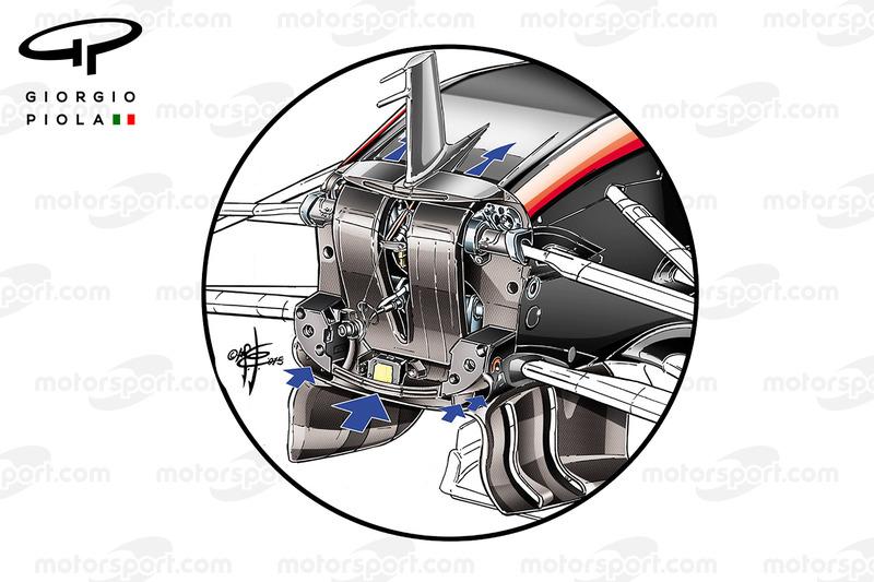 Le S-duct de la McLaren MP4-30