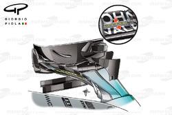 Mercedes W06/Mclaren MP4/30 comparación de ala delantera