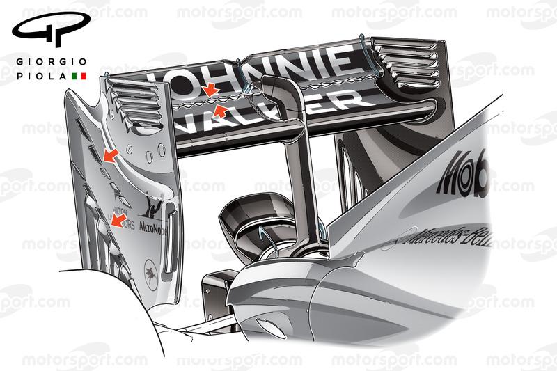 McLaren MP4/29 achtervleugel vortex