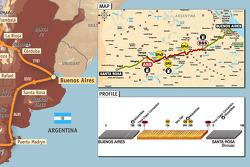 Stage 1: 2009-01-03, Buenos Aires to Santa Rosa de la Pampa