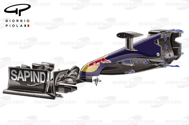 Scuderia Toro Rosso STR11 S ducto
