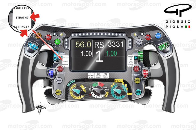 Rosberg's stuurwiel
