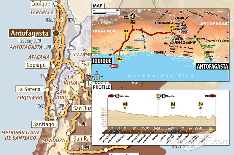 Etape 6: 2010-01-07, Antofagasta vers Iquique