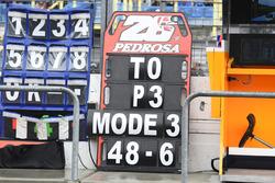 Dani Pedrosa, Repsol Honda Team pit pizarra