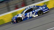 NASCAR - Jimmie Johnson s'impose au Kansas