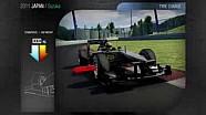 Il preview Pirelli del Gp del Giappone