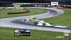 2014 Indy Lights - Grand Prix of Mid-Ohio Race 2