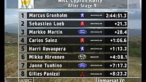2004 WRC - Cyprus - Round 5