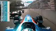 ePrix di Mosca: la gara