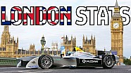 Formula E London: All The Stats you Need To Know!