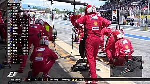 İspanya GP - Vettel'in İkinci Pit Çıkışında Hamilton İle Mücadelesi