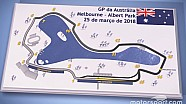 Guia do circuito de Melbourne