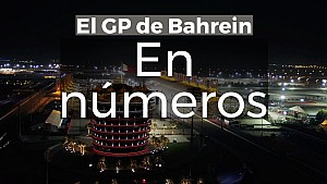 Motorsport Stats: el Gran Premio de Bahrein en números