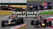 Mobil F1 Red Bull Sejak 2005