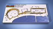 Azerbaijan Track Guide