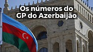 Os números do GP do Azerbaijão