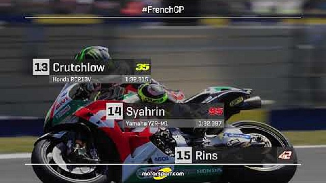 Starting grid | MotoGP Prancis 2018