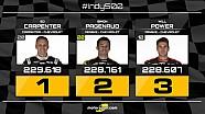 La grille de départ de l'Indy 500!