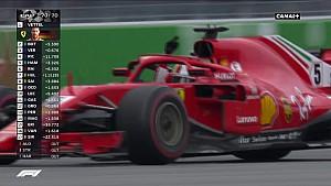 Sebastian Vettel remporte le GP du Canada