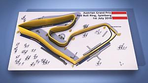 Austrian GP Track Guide